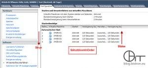 Am ESXi-Host definierte Shutdown-Reihenfolge der VMs (Konfiguration -> Software -> VM starten/herunterfahren)